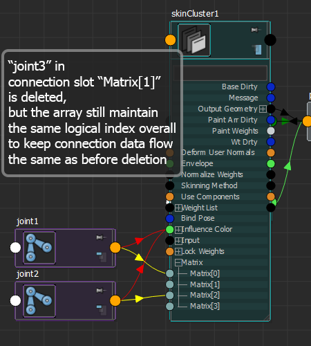 graphic:python:maya:research_maya_weight_api [ShiningWiki]
